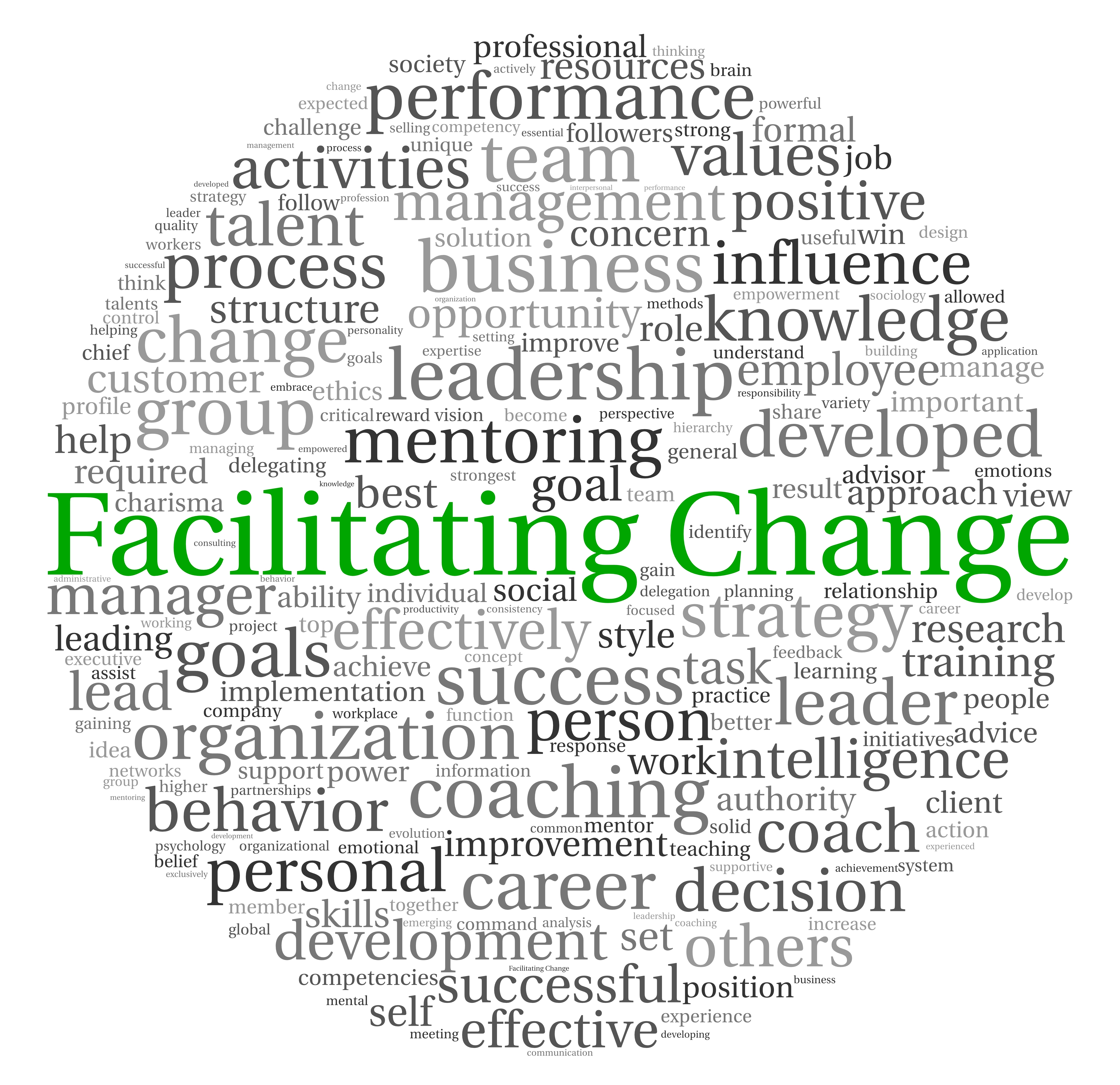 facilitating change in the workplace Please, check the official conference website for possible changes, before you make any traveling arrangements prices are for evaluation only.